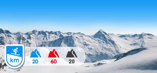 Skipiste in Saas Fee Zwitserland