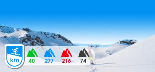 Skigebied Les Trois Vallees met besneeuwde bergen